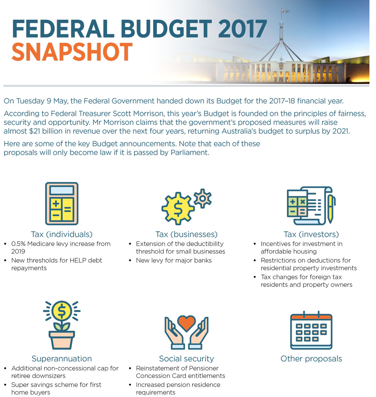 2017 Federal Budget Highlights